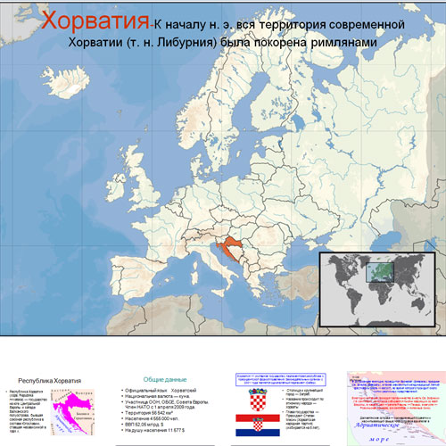 Презентация Хорватия