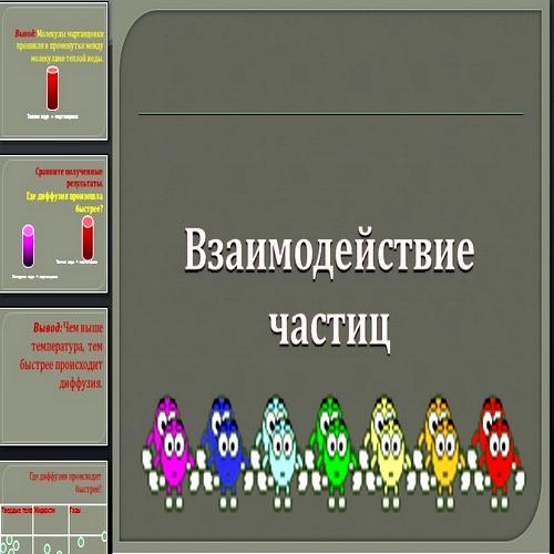 Презентация Взаимодействие частиц