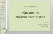 Презентация Сравнение трехзначных чисел