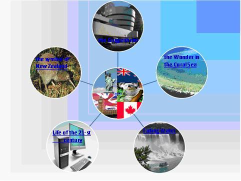Презентация Англоязычные страны