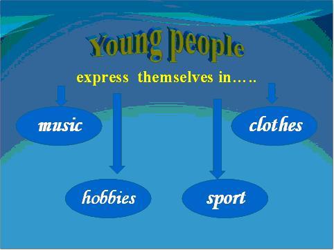 Презентация Молодежные субкультуры
