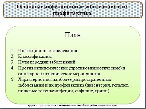 Презентация Инфекционные заболевания