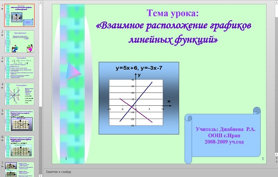 Презентация Взаимное расположение графиков линейных функций