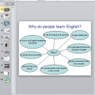 Презентация Why do people learn English