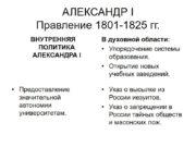 АЛЕКСАНДР I Правление 1801-1825 гг. ВНУТРЕННЯЯ ПОЛИТИКА АЛЕКСАНДРА