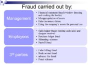Fraud carried out by: Ponzi schemes a fraudulent