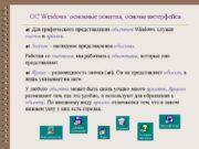 ОС Windows: основные понятия, основы интерфейса  Для