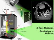 X-Rays Radiation Application in Medicine IONIZING RADIATION ELECTROMAGNETIC