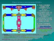 Рама тележки электровоза ВЛ-80 к Рама тележки служит