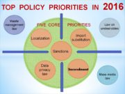 Waste management law TOP POLICY PRIORITIES IN 2016