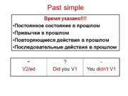 Past simple. Past continuous. Past perfect. Past perfect