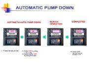 AUTOMATIC PUMP DOWN ① Press M key twice.