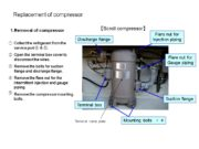 Replacement of compressor 【Scroll compressor】 Terminal box Discharge
