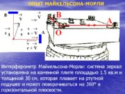 ОПЫТ МАЙКЕЛЬСОНА-МОРЛИ Интерферометр Майкельсона-Морли: система зеркал установлена на