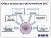 Обзор возможностей Power. Point 20071. Нажмите на кнопку