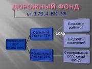 Дорожный фонд ст.179.4 БК РФ 10% Муниципальные дорожные
