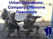 Urban Operations: Company Offensive Operations February 2006 FM