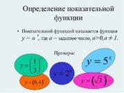 Определение показательной  функции • Показательной функцией