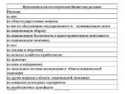 Функциональная классификация бюджетных расходов Расходы из