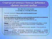 Структурный промоушн Команды Дибировых   «Бизнес высшей