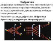 Дифракцией называется явление отклонения света от прямолинейности распространения,