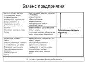 Баланс предприятия Т.2. Состав и содержание финансовой отчетности