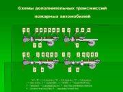 Схемы дополнительных трансмиссий пожарных автомобилей 1 2 А