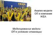 Анализ модели ОП в компании IKEA Моделирование модели