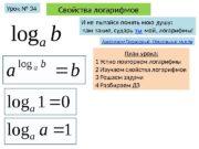 Свойства логарифмовb a log И не пытайся понять