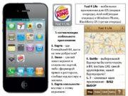 Fuel 4 Life – мобильное приложение для iOS