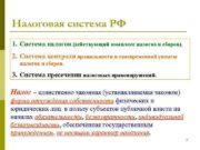 Налоговая система РФ 1. Система налогов (действующий комплекс