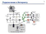 Подключение к Интернету 1  Возможности Интернета (службы,