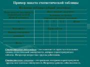 Пример макета статистической таблицы Название таблицы (общий заголовок)