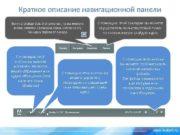 Краткое описание навигационной панели Если на слайде есть