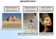 ДРЕВНИЙ ЕГИПЕТ Древнее Царство Среднее Царство Новое Царство
