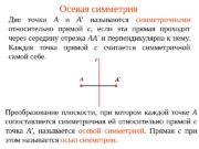 Осевая симметрия Две точки А  и А'