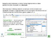© Zhukova , 2012 Формулы могут включать в