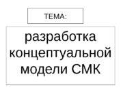 ТЕМА: разработка концептуальной модели СМК  Понятие процесса