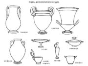 Формы древнегреческих сосудов.  Дипилонские вазы. 8 в.