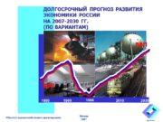 1990 1998 2010 20302 ВВП ДОЛГОСРОЧНЫЙ ПРОГНОЗ РАЗВИТИЯ
