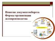 Понятие документооборота Формы организации делопроизводства Движение документов