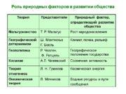 Роль природных факторов в развитии общества Объективность исторического