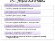КОНЦЕПЦИИ МАРКЕТИНГА СОВЕРШЕНСТВОВАНИЯ ПРОИЗВОДСТВА Наиболее дешевые и