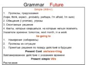 Grammar Future Future continuous Future perfect Future perfect