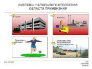 СИСТЕМЫ НАПОЛЬНОГО ОТОПЛЕНИЯ ОБЛАСТИ ПРИМЕНЕНИЯ Здания Спортивные площадки