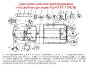 Дополнительное электрооборудование пожарной автоцистерны АЦ-40(431410)63Б 1 – блок