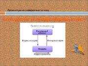 Презентация по информатике на тему Модели и моделирование
