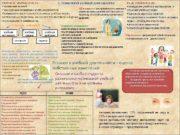 Учебная Д — деятельность по 5 Психология учебной
