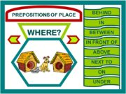 PREPOSITIONS OF PLACE WHERE? BEHIND IN BETWEEN IN