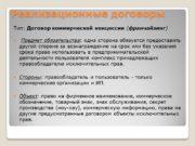 Реализационные договоры Тип: Договор коммерческой концессии (франчайзинг) Предмет